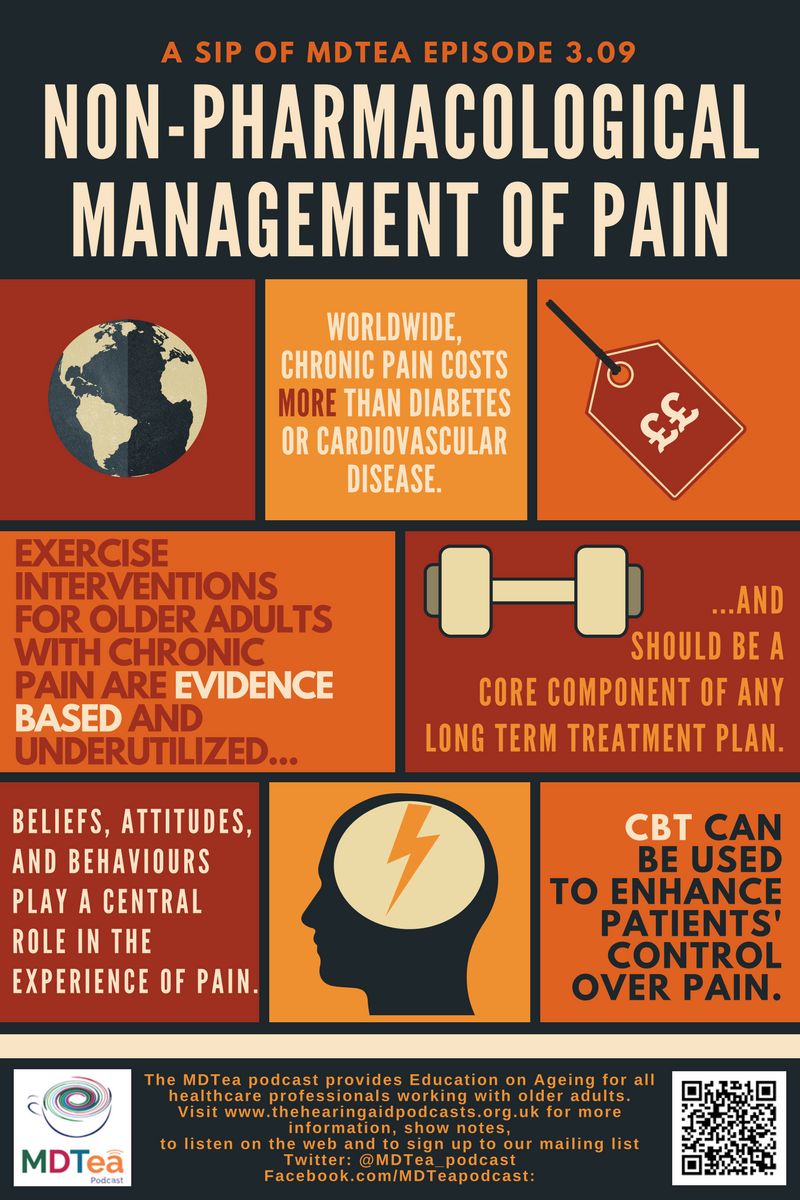 episode 3 09 non pharmacological management of pain the hearing