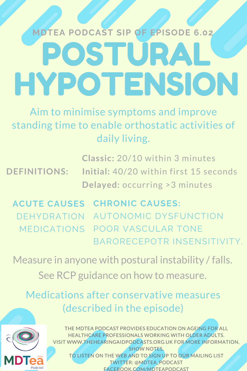 6 02 Postural Hypotension The Hearing Aid Podcasts